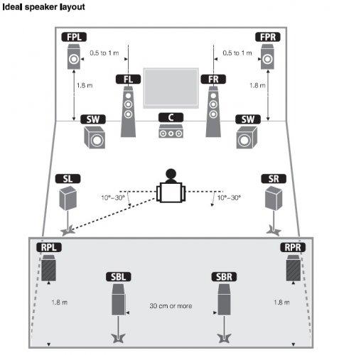 Guide Til Klipsch Reference H 248 Yttalere Til Hjemmekinobruk