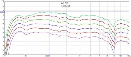 SPL test.jpg