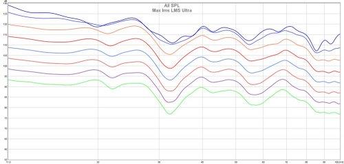 Max SPL LMS Ultra REW.jpg