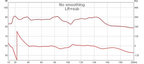 LR+sub med fase.jpg